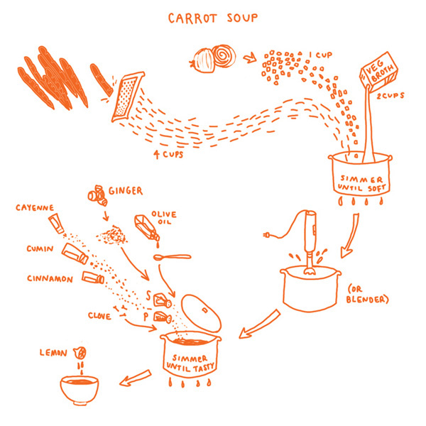 Carrot soup - © Katie Shelly