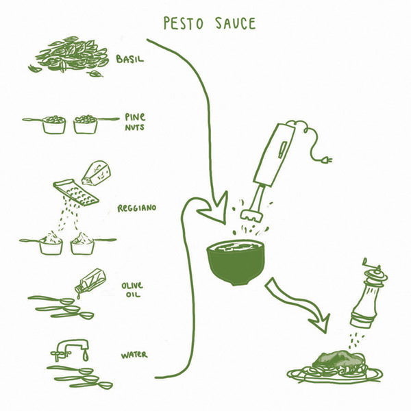 Sauce Pesto - © Katie Shelly